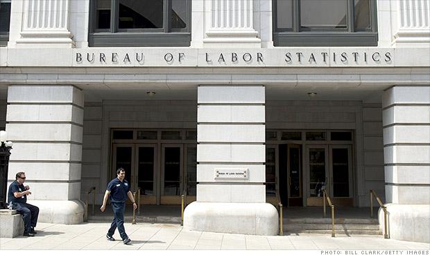 bureau labor statistics
