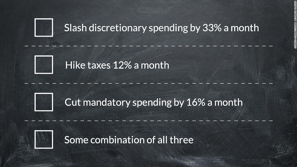 debt ceiling multiple choice
