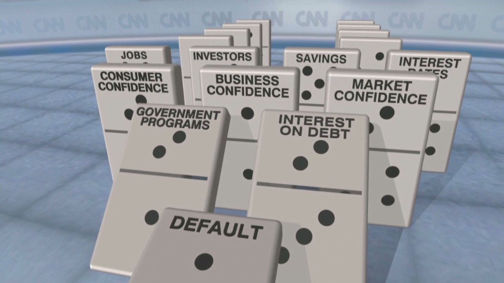 The domino effect of a government default