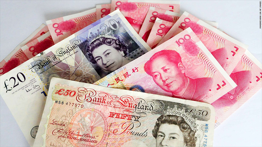 chinese yuan uk pound