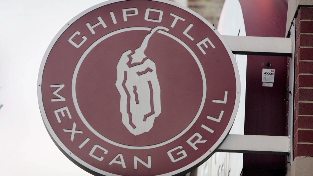 Can anything slow Chipotle down?