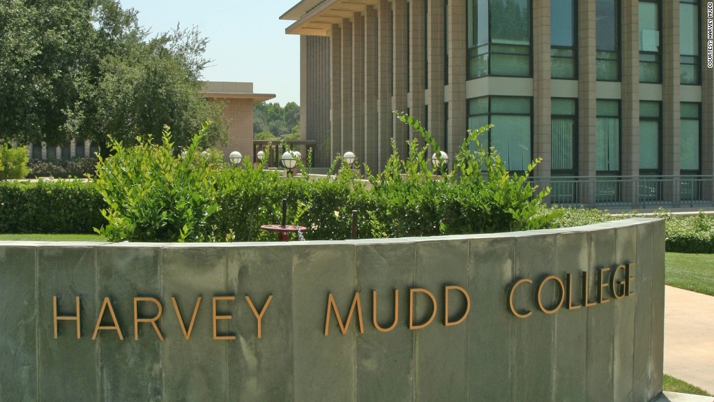 most expensive colleges harvey mudd