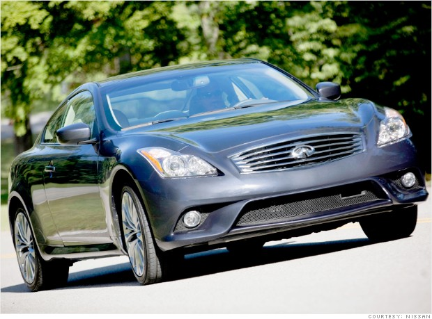 luxury compact car infiniti g37 consumer reports most reliable cars cnnmoney. Black Bedroom Furniture Sets. Home Design Ideas