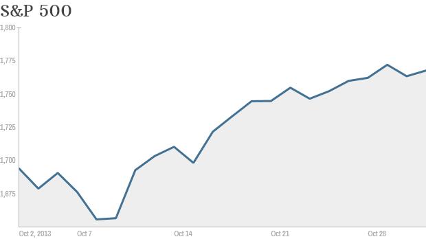 S&P 500 October
