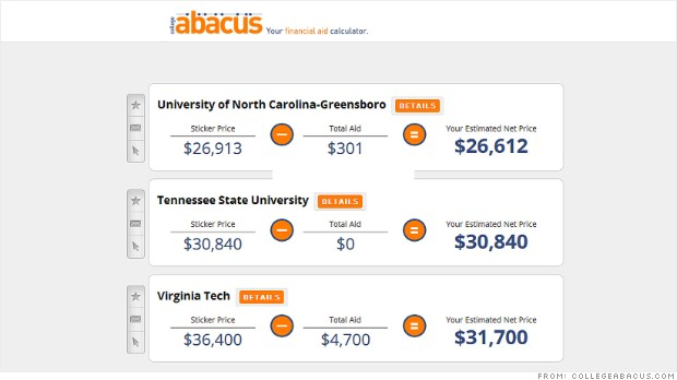 collegeabacus financial calculator