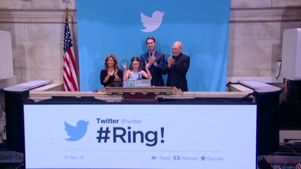 Twitter now under Wall St. microscope