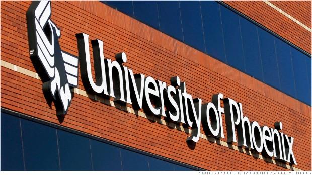 for profit universities