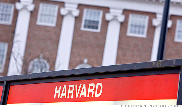 harvard university deficit