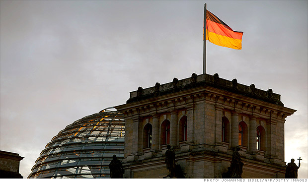 germany economic review