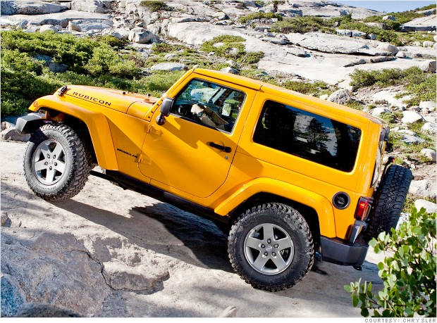 best resale value 2014 jeep wrangler rubicon