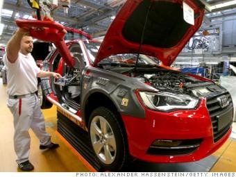 top companies invest volkswagen