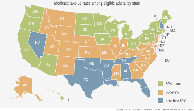 medicaid take up rates