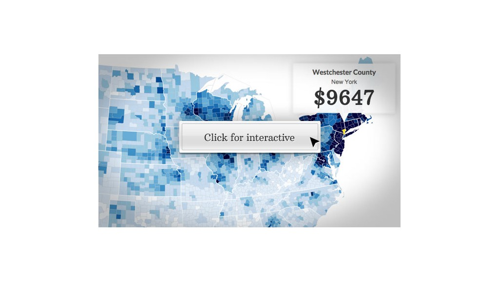 Westchester County Property Tax Search