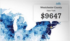 Property taxes: How does your county compare?