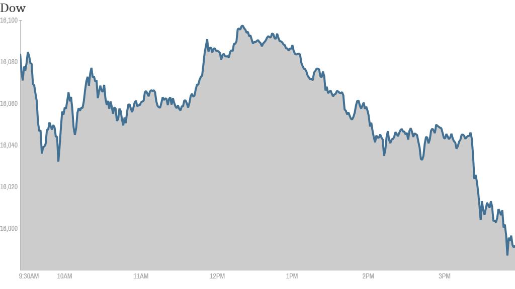 Dow final