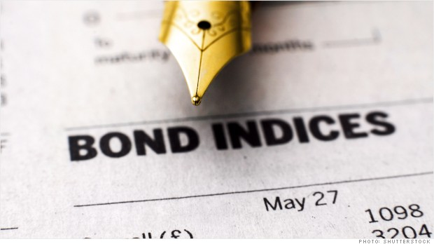 bonds outlook