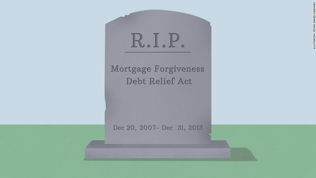 mortgage forgiveness tax break