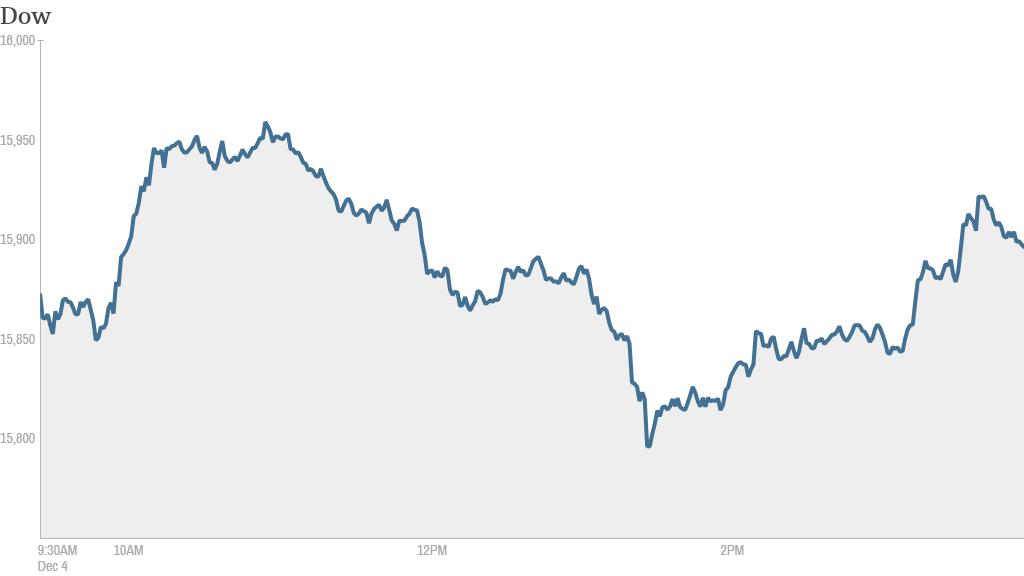 Dow 4