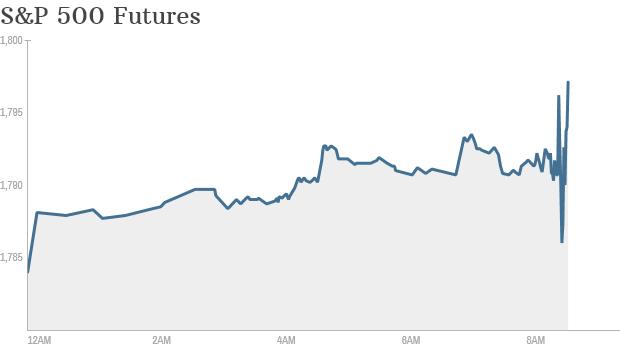S&P Futures 9