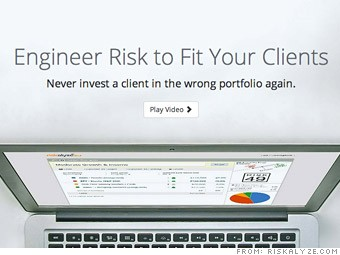 best in financial tech riskalyze