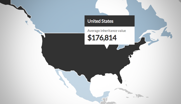 Average American inheritance: $177,000