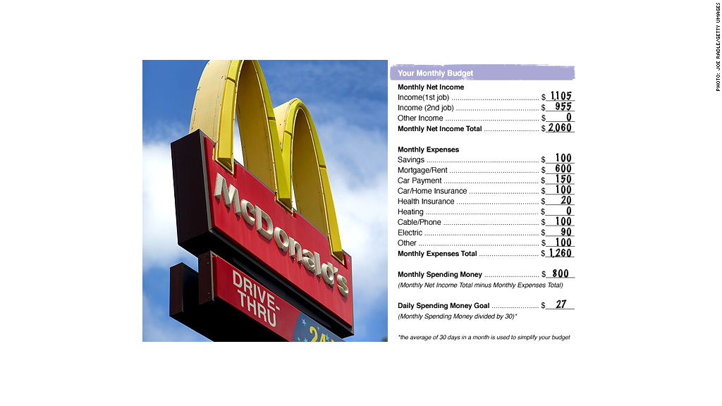 dumbest moments in business mcdonalds budget