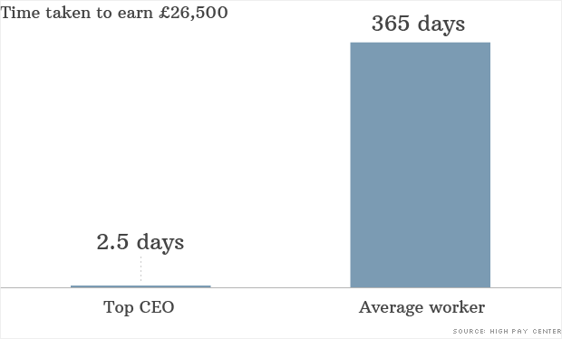 uk pay gap