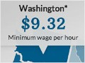 2014 minimum wage, state by state