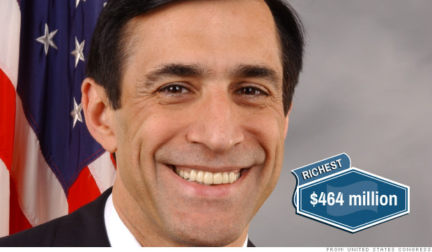 congress income daniel issa
