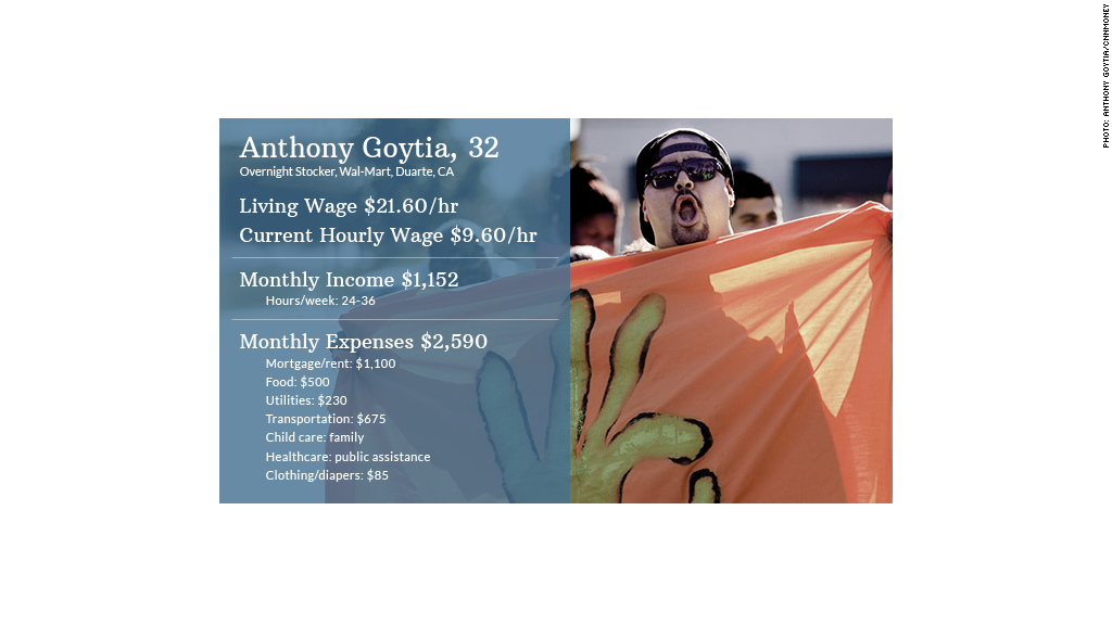living wage anthony goytia