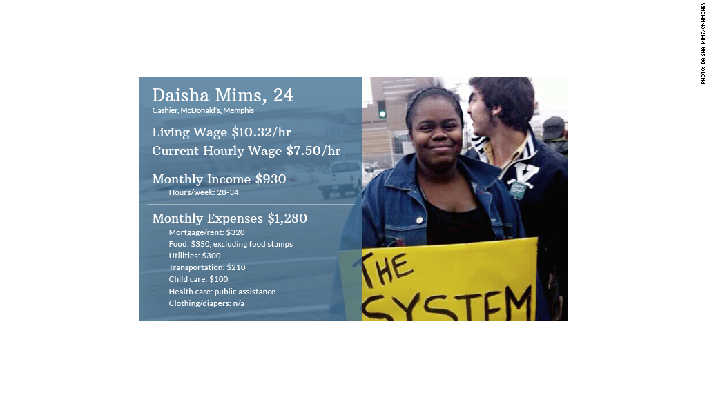 living wage daisha mims
