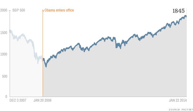 obama economy stocks
