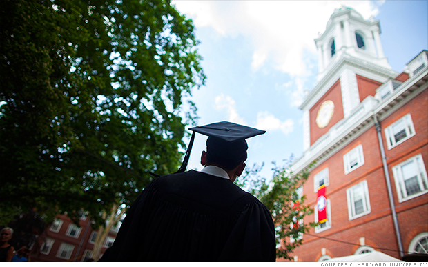 harvard university endowments