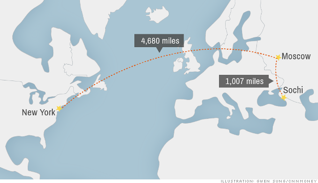 nyc sochi moscow distance