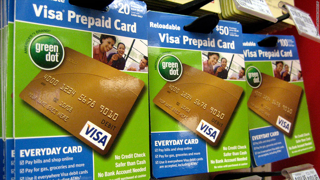 Where To Buy A Prepaid Visa