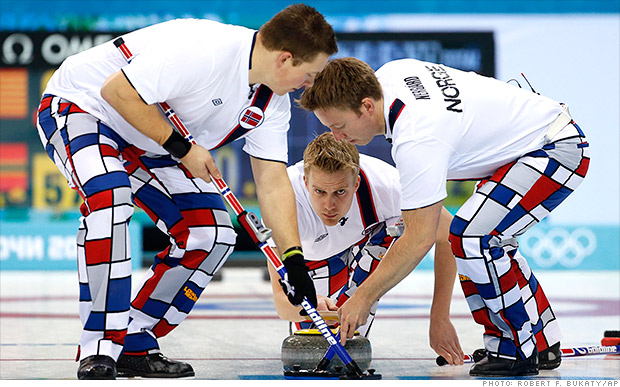 norweigan curling pants