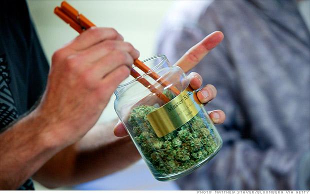 colorado marijuana tax revenue