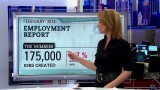 Jobs report: Slow and steady growth