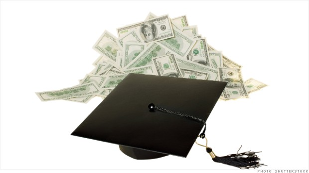 Graduate Student Loans Are Ballooning  Mar 25, 2014. Free Envelope Printing Template. Paw Patrol Frame. Basic Employment Application Template Free. Graduate Certificate In Public Health. Employee Termination Form Template. Excellent Cover Letter Bcg. Trolls Printable Invitations. Real Estate Graduate Programs