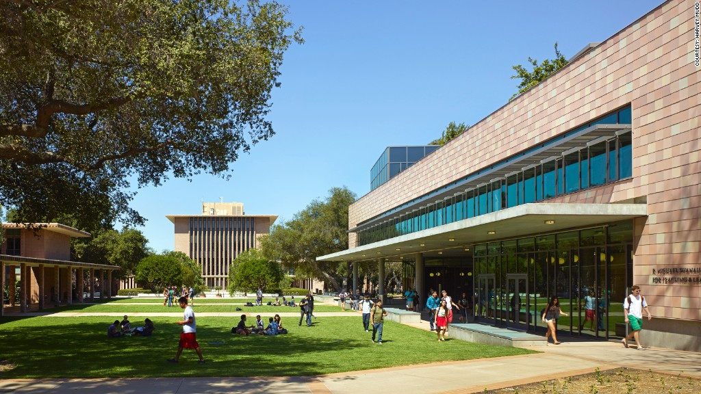 college return investment harvey mudd