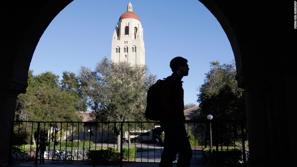 college return investment stanford