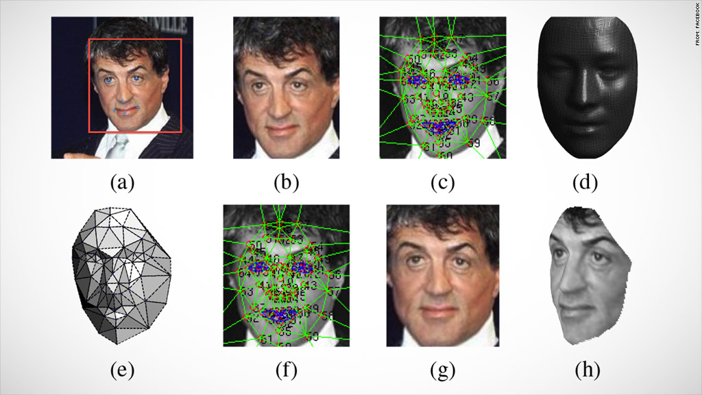 faebook face recognition
