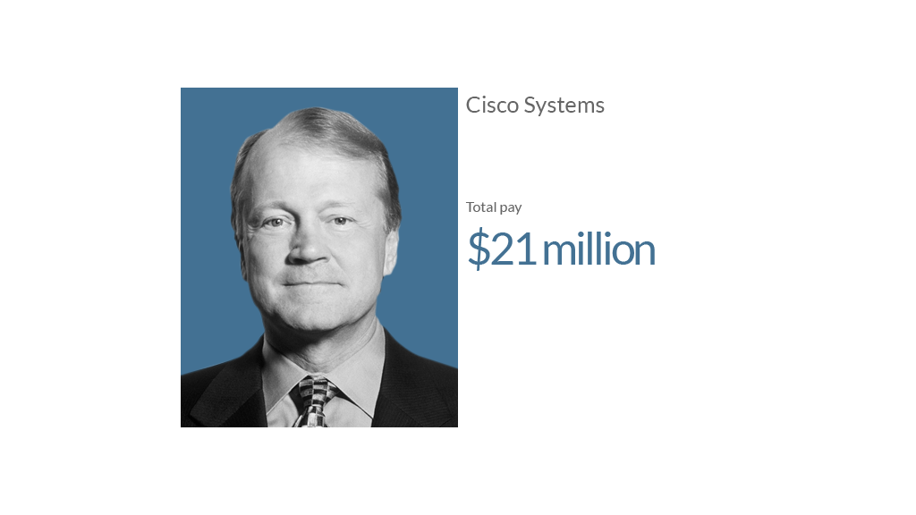 ceo pay cisco 1