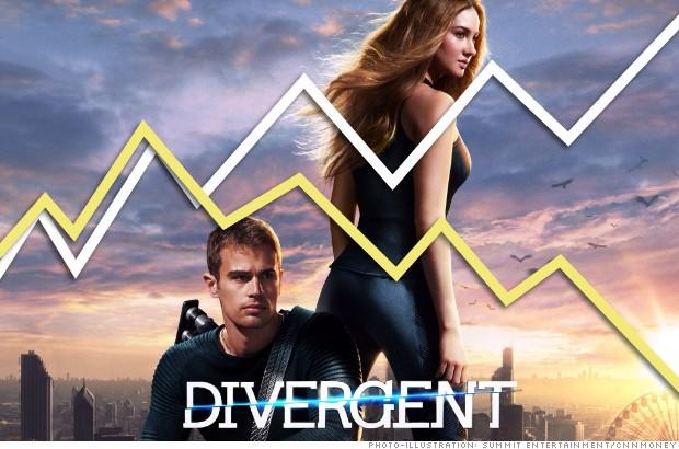 divergent stocks