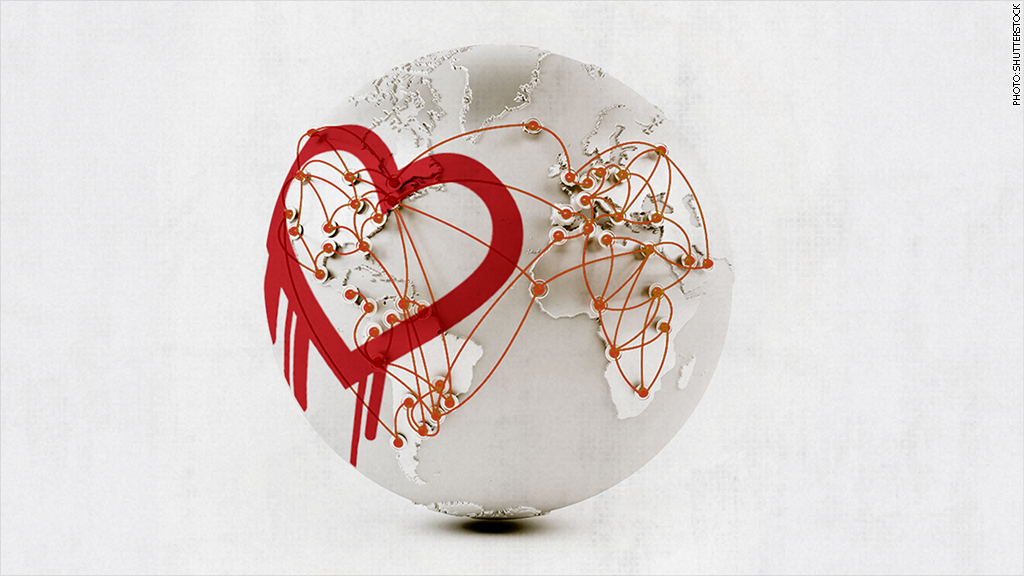 internet security heartbleed