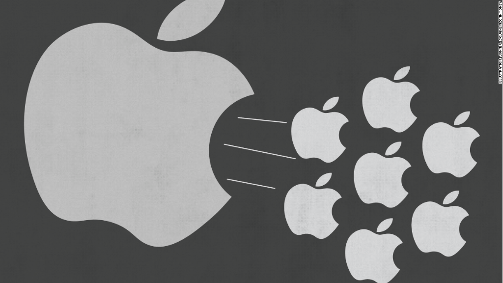 Apple stock split 2014 options