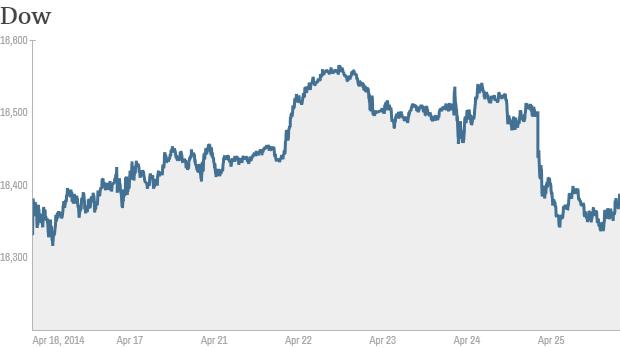 Dow April 21 - 25