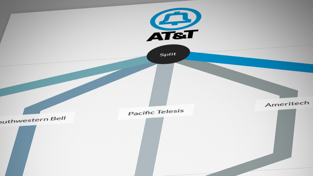 How ATT Got Busted Up And Pieced Back Together May - Historical map of bell telephone coverage in the us