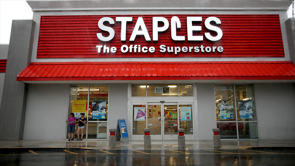 staples stock analysis