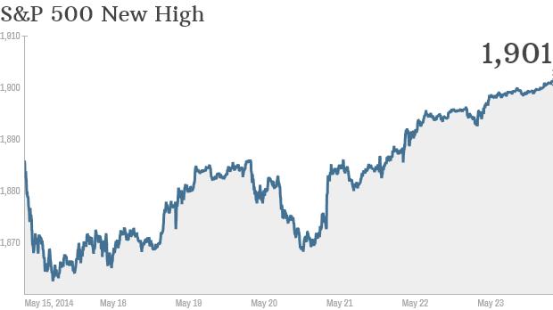 S&P 500 close high